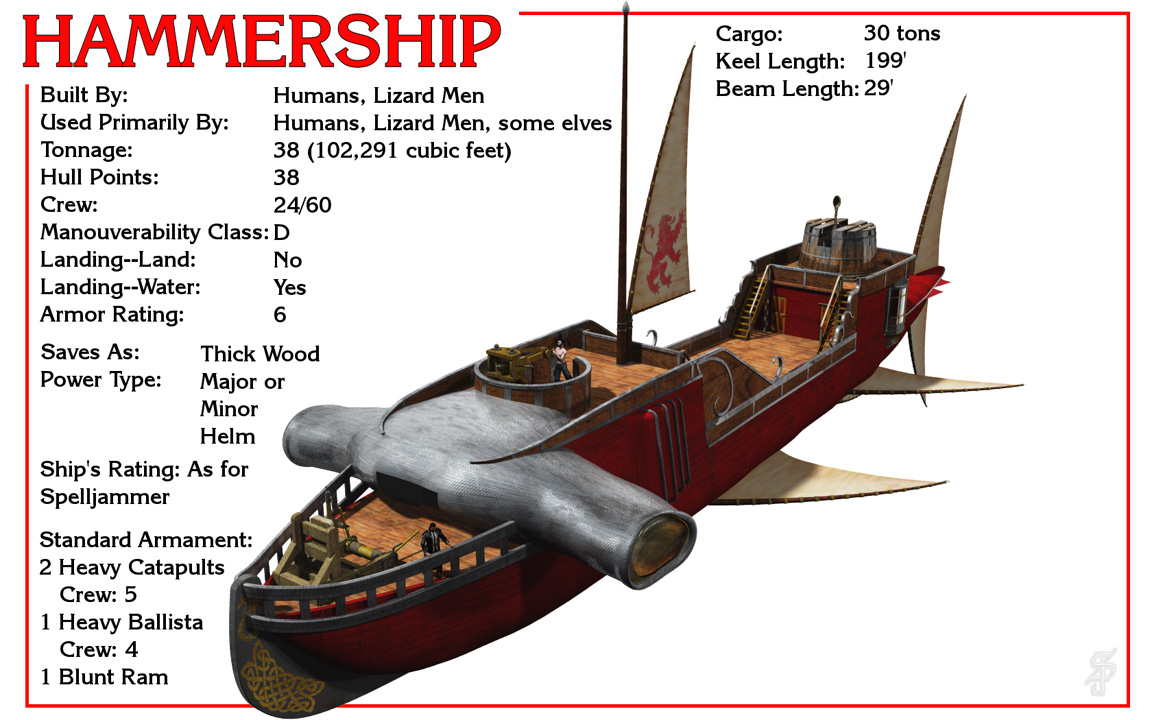 The Known Realms Ships